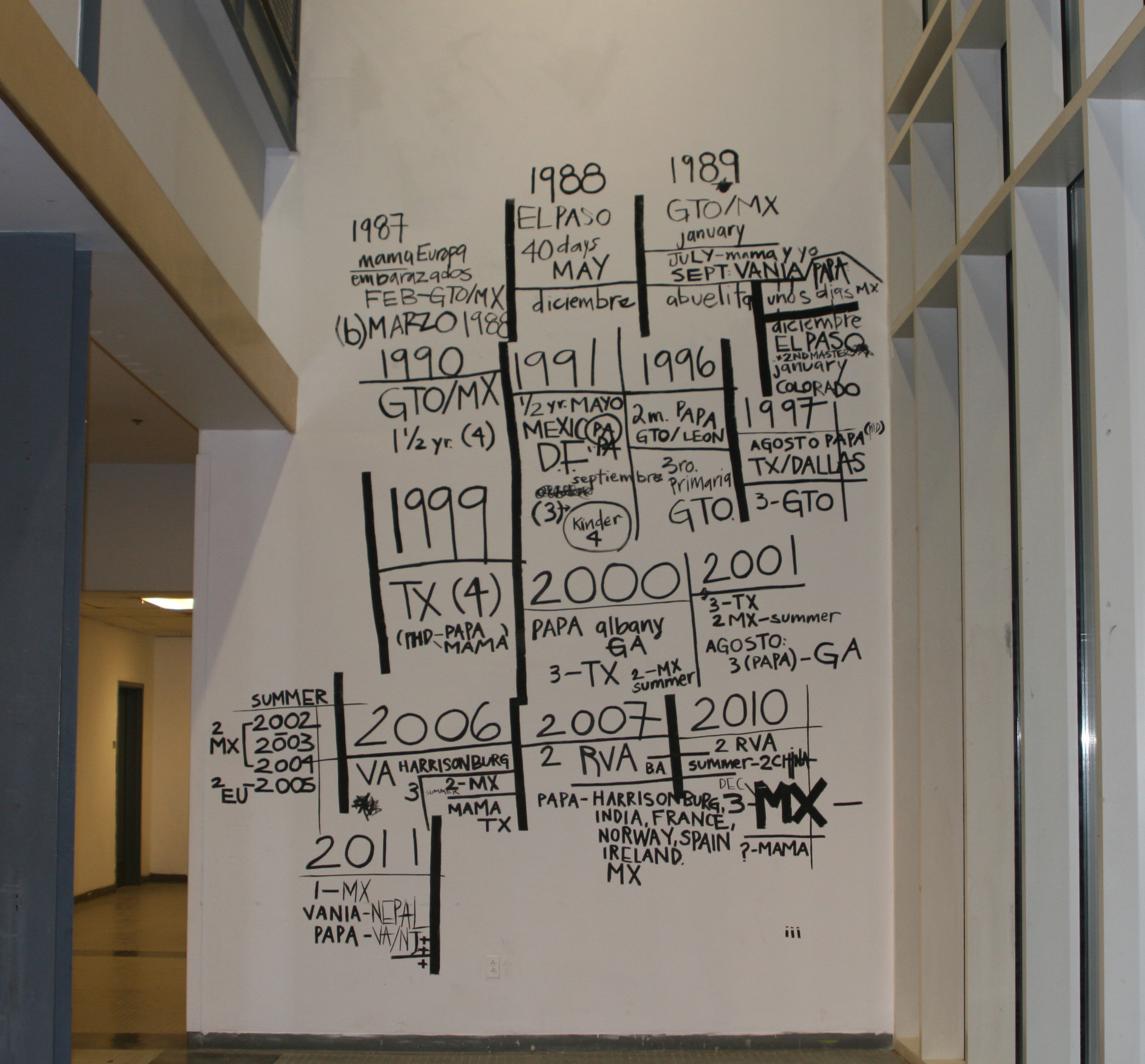 Memory, body, black marker,  24 x16 feet, 1988-2010